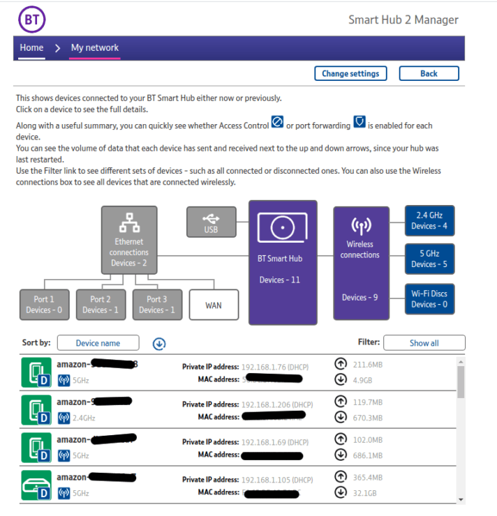 Screenshot of the BT Home Hub 2 (internet router) wireless page showing the various connected devices.