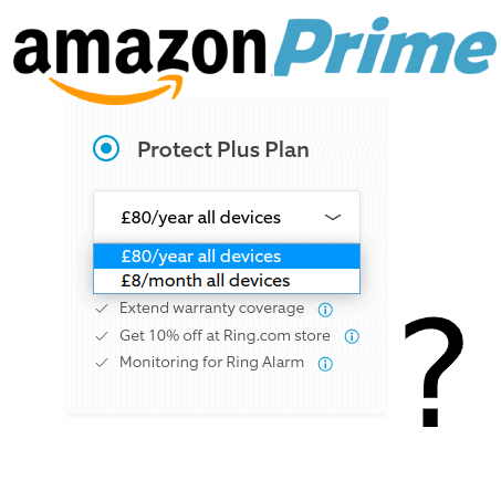 """Ring Protect Plus Plan pricing, with """"amazon Prime"""" text in foreground and a question mark."""