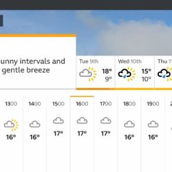 A BBC weather screenshot showing the sunny (but cloudy) weather forecast in Cwmbran.