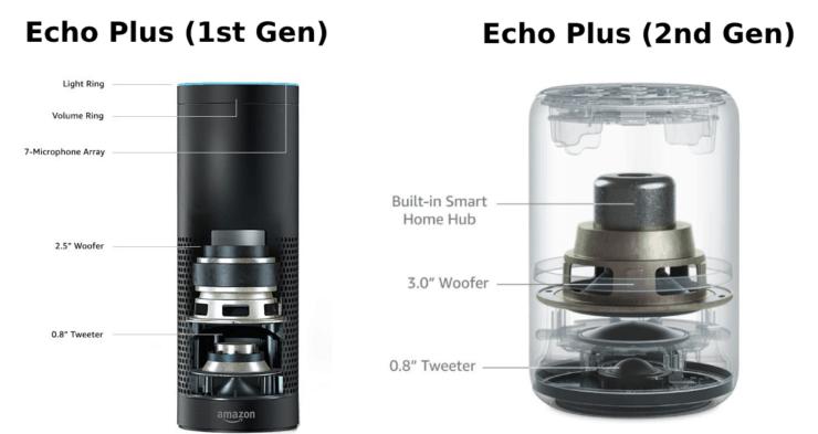 Echo Plus speaker comparison - 1st gen vs 2nd gen