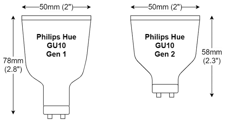 Philips Hue GU10 size comparison diagram between both generation of bulbs